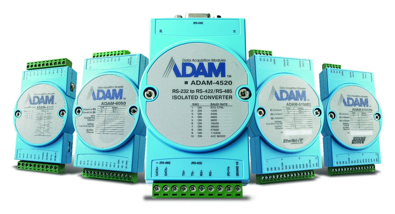 Kaman Automation ADAM series
